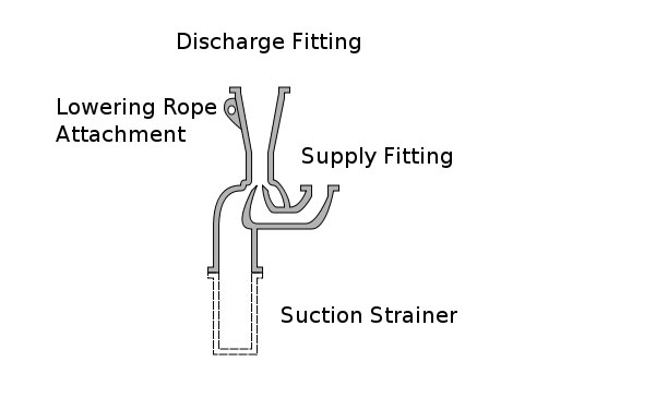 air-lift-pump