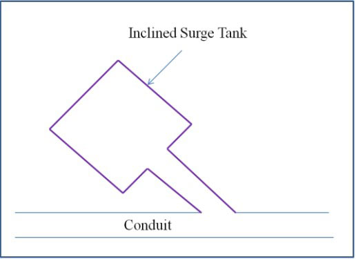 inclined-surge-tank