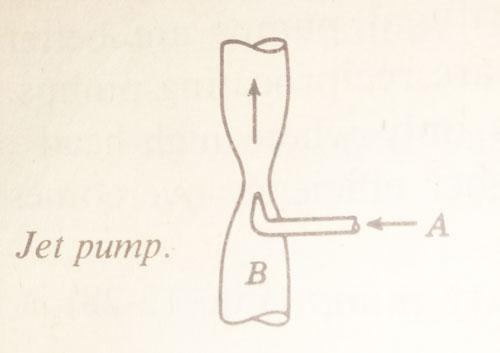 jet-pump