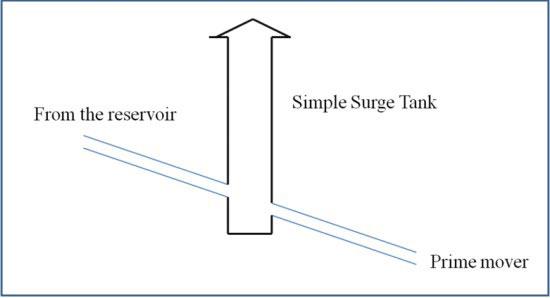simple-surge-tank