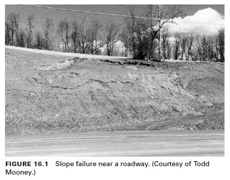 types-of-slope-failure