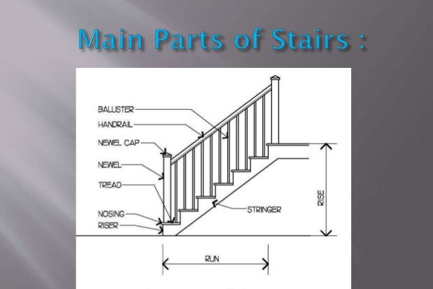 parts-of-a-stair