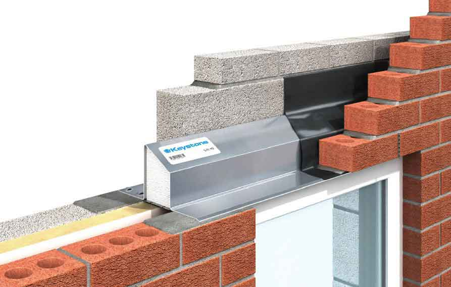 What Is Lintel Uses And Types Of Lintel In Construction