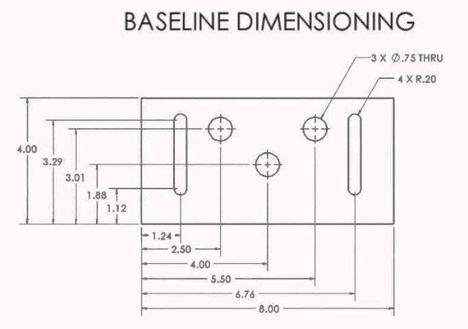baseline-dimensioning