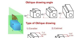 oblique-drawing