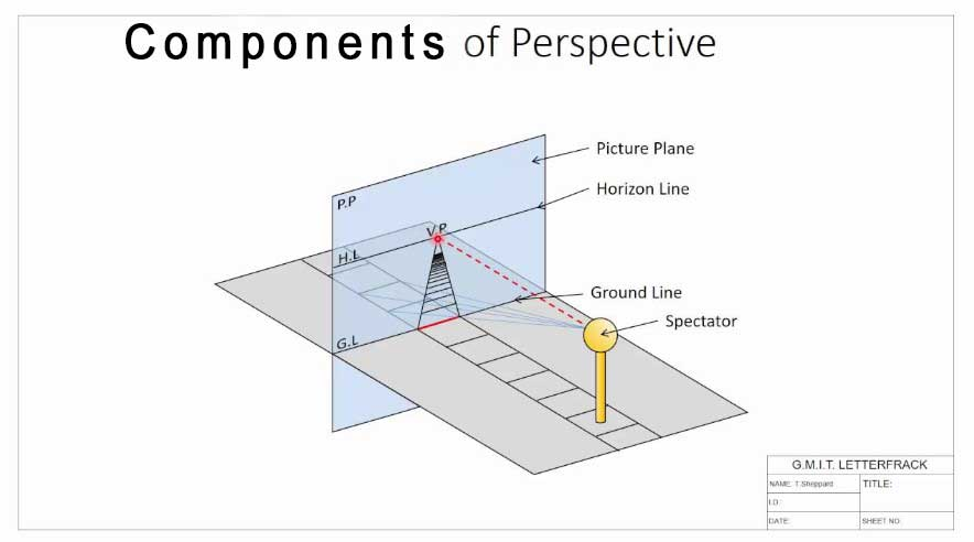 perspective-projection