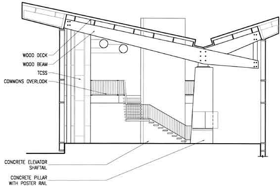 sectional-elevation