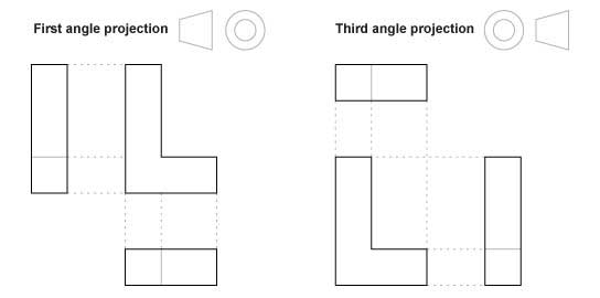 Orthographic Projection Drawing A Comprehensive Guide