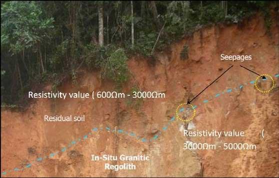 residual-soil-characteristics
