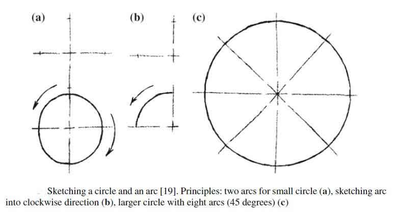 free-hand-sketching-of-circle