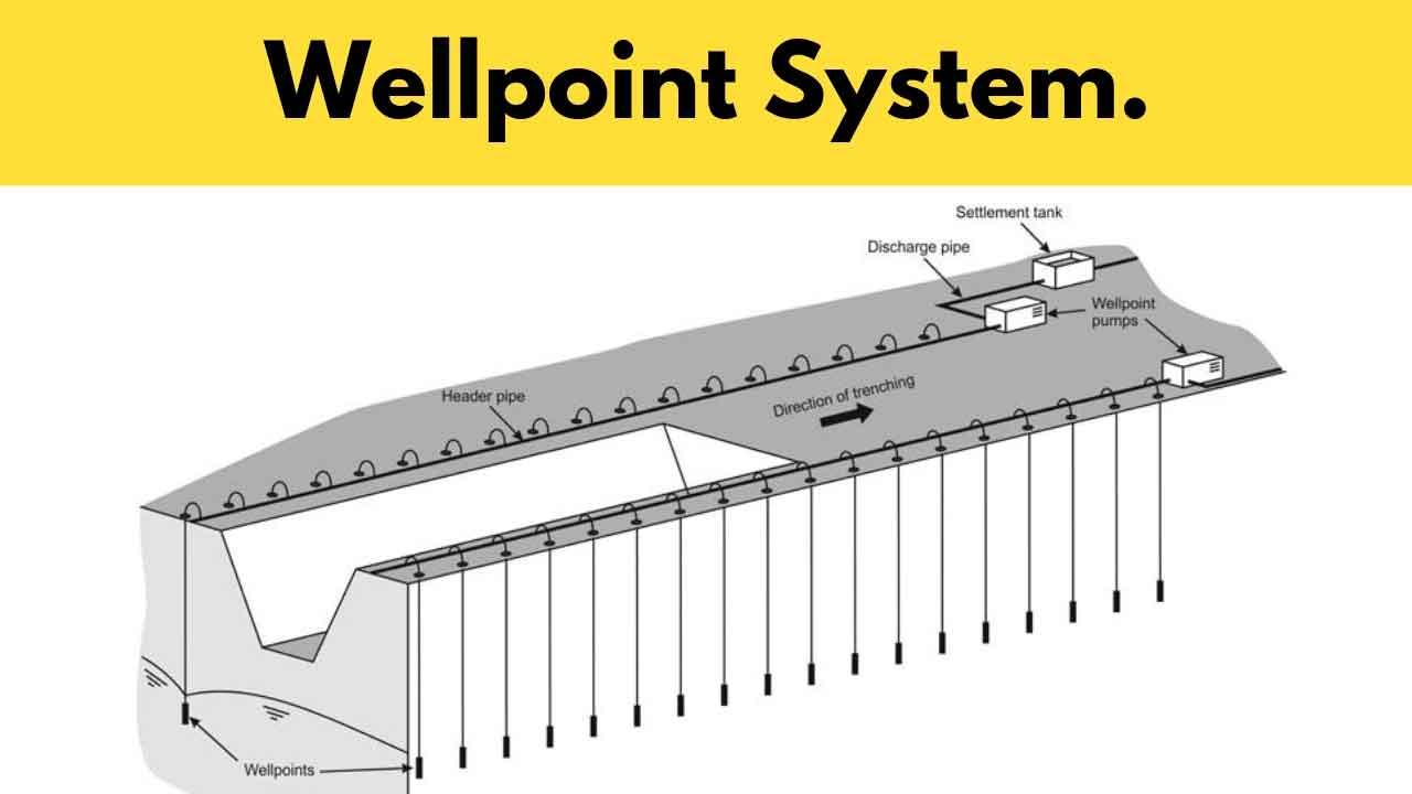 wellpoint-system