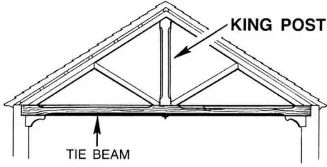 tie-beam