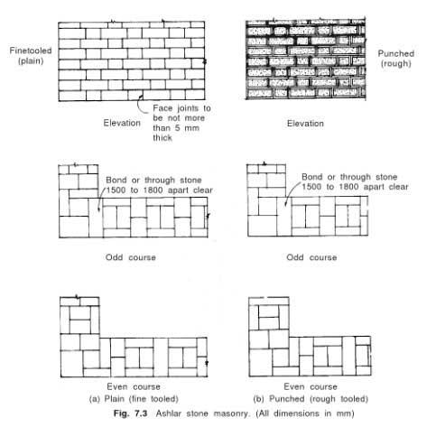 ashlar-masonry