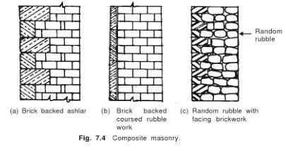 composite-masonry