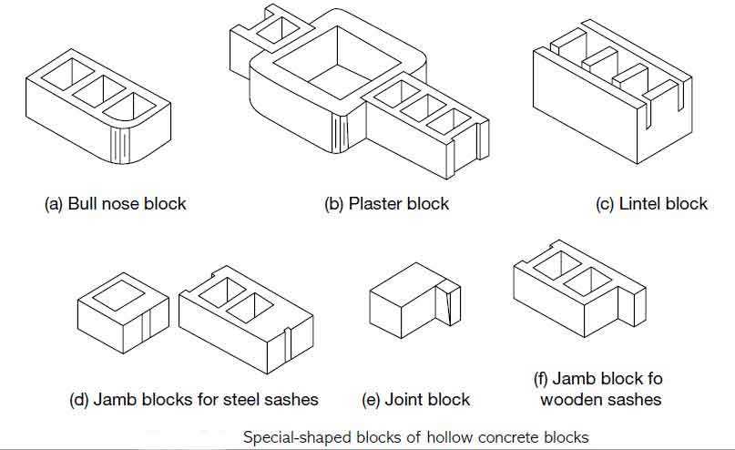 precast-concrete-blocks
