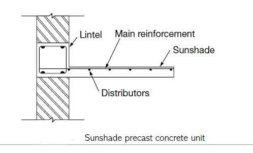 precast-concrete-element